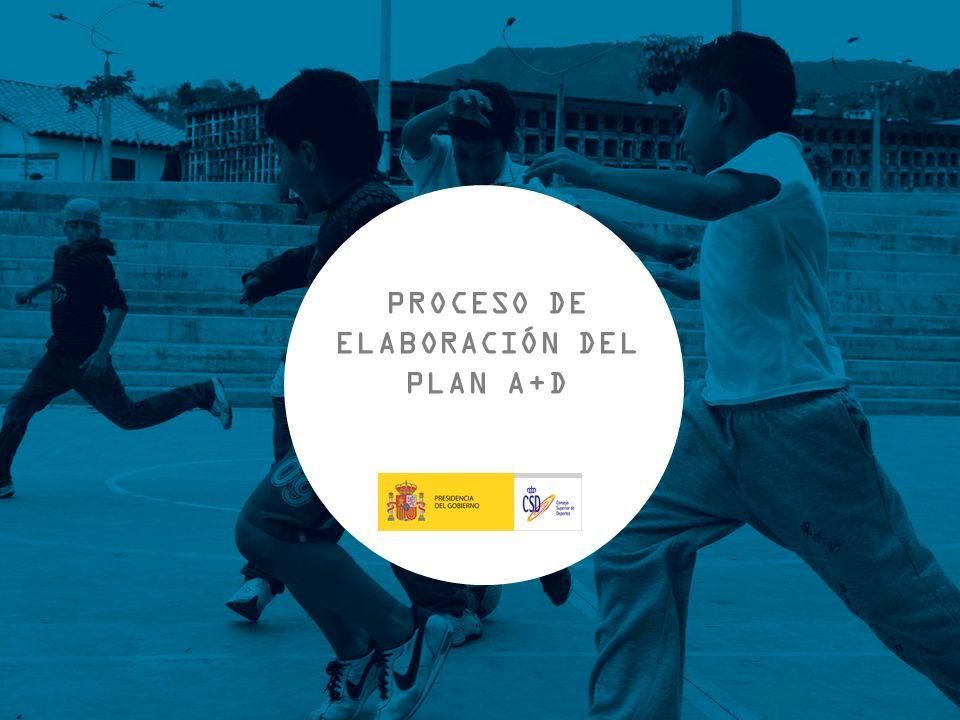PROCESO DE ELABORACIÓN DEL PLAN A+D