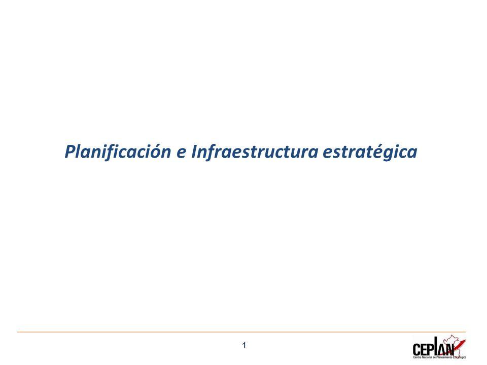 Planificación e Infraestructura estratégica 1