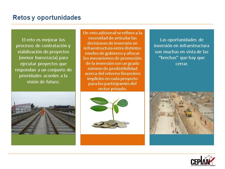 Retos y oportunidades El reto es mejorar los procesos de contratación y viabilización de proyectos (menor burocracia) para ejecutar proyectos que respondan a un conjunto de prioridades acordes a la visión de futuro.