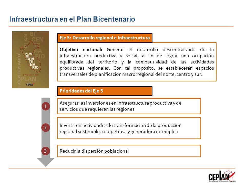 Infraestructura en el Plan Bicentenario Prioridades del Eje 5 Asegurar las inversiones en infraestructura productiva y de servicios que requieren las