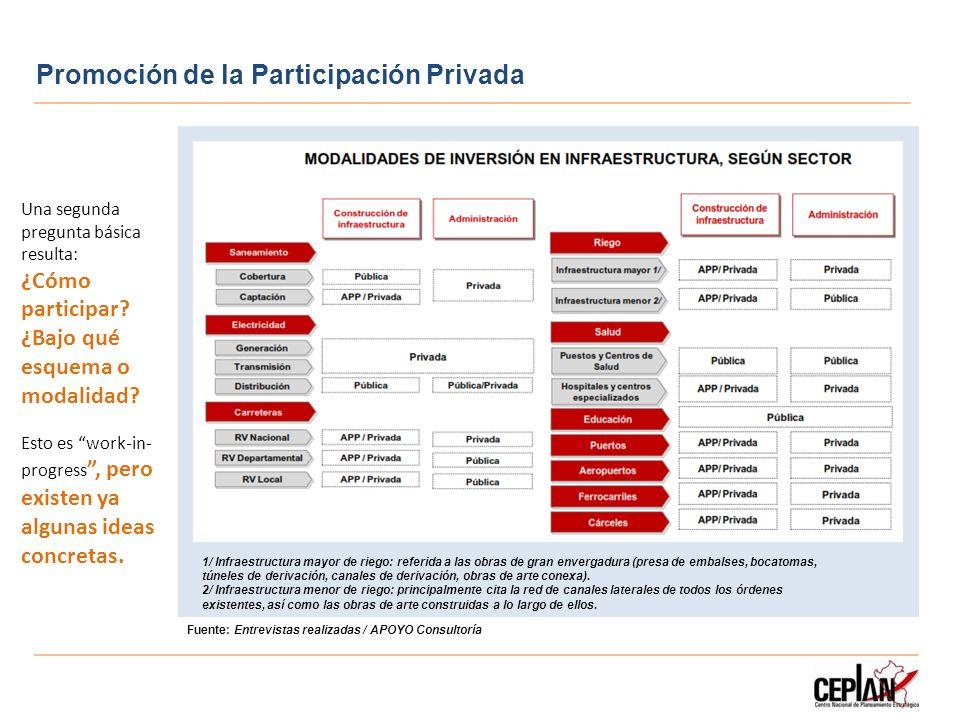 Promoción de la Participación Privada 1/ Infraestructura mayor de riego: referida a las obras de gran envergadura (presa de embalses, bocatomas, túnel
