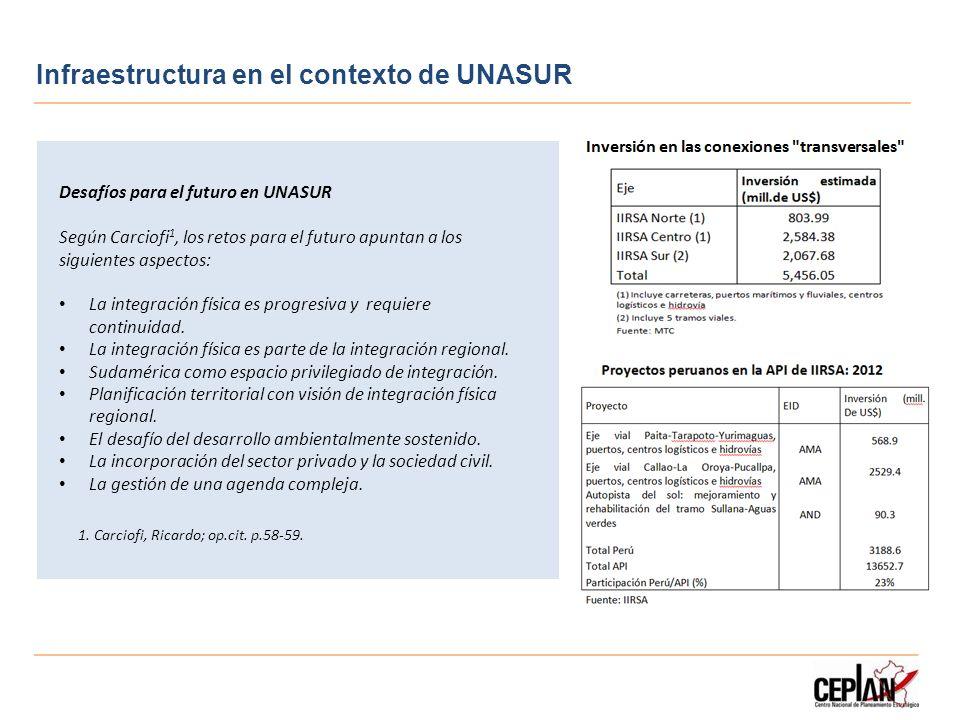 Infraestructura en el contexto de UNASUR Desafíos para el futuro en UNASUR Según Carciofi 1, los retos para el futuro apuntan a los siguientes aspecto