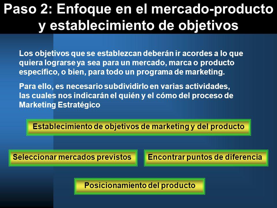 Paso 2: Enfoque en el mercado-producto y establecimiento de objetivos Los objetivos que se establezcan deberán ir acordes a lo que quiera lograrse ya