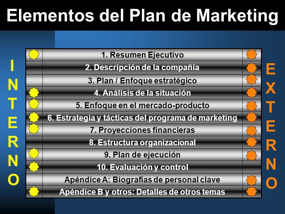 Elementos del Plan de Marketing 1. Resumen Ejecutivo 2. Descripción de la compañía 3. Plan / Enfoque estratégico 4. Análisis de la situación 5. Enfoqu