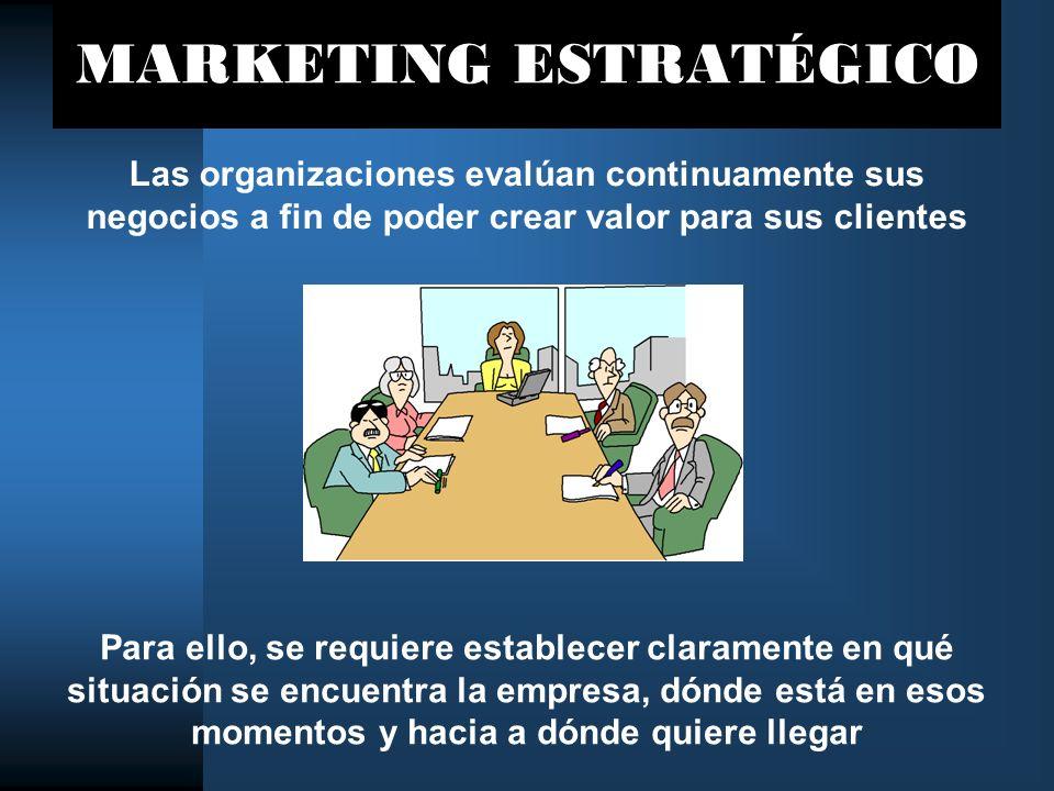 MARKETING ESTRATÉGICO Las organizaciones evalúan continuamente sus negocios a fin de poder crear valor para sus clientes Para ello, se requiere establ