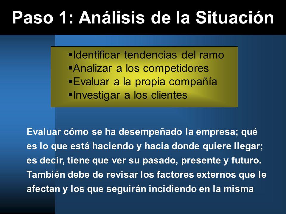 Paso 1: Análisis de la Situación Identificar tendencias del ramo Analizar a los competidores Evaluar a la propia compañía Investigar a los clientes Ev
