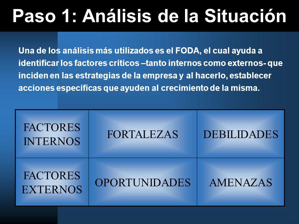 Paso 1: Análisis de la Situación FACTORES INTERNOS FORTALEZASDEBILIDADES FACTORES EXTERNOS OPORTUNIDADESAMENAZAS Una de los análisis más utilizados es