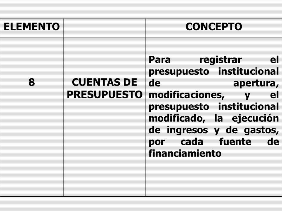 ELEMENTOCONCEPTO 8CUENTAS DE PRESUPUESTO Para registrar el presupuesto institucional de apertura, modificaciones, y el presupuesto institucional modif