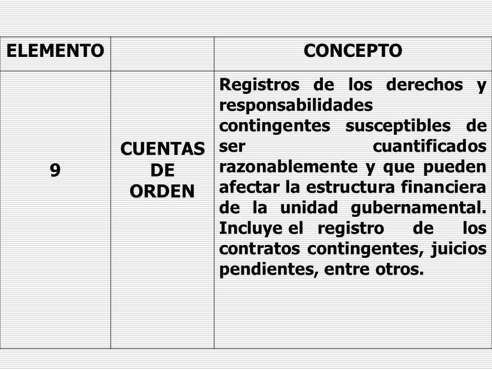 ELEMENTOCONCEPTO 9 CUENTAS DE ORDEN Registros de los derechos y responsabilidades contingentes susceptibles de ser cuantificados razonablemente y que