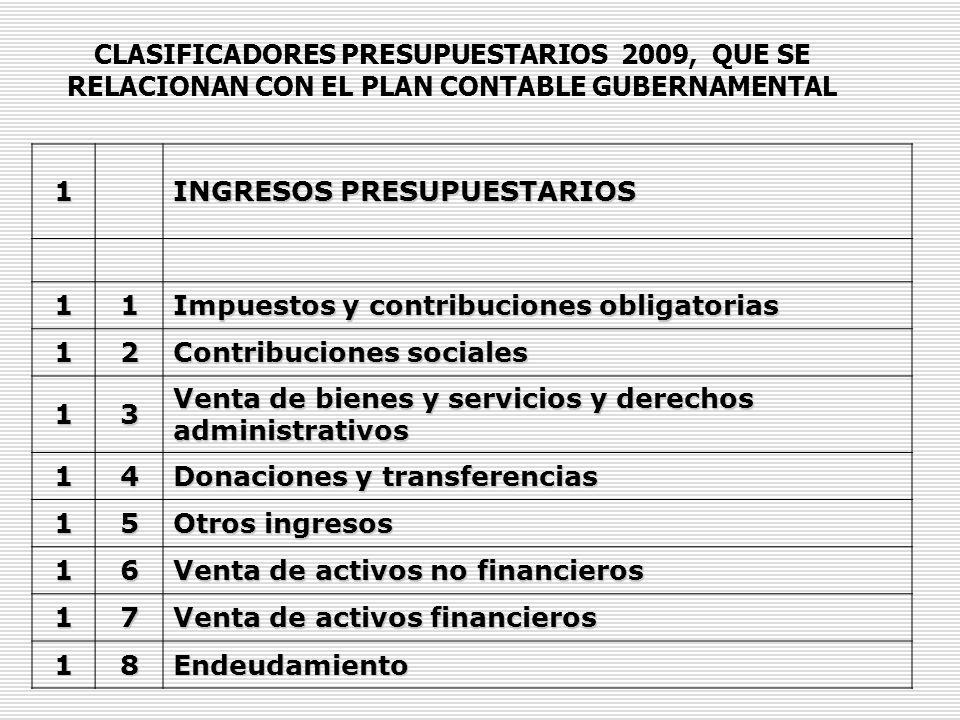 1 INGRESOS PRESUPUESTARIOS 11 Impuestos y contribuciones obligatorias 12 Contribuciones sociales 13 Venta de bienes y servicios y derechos administrat