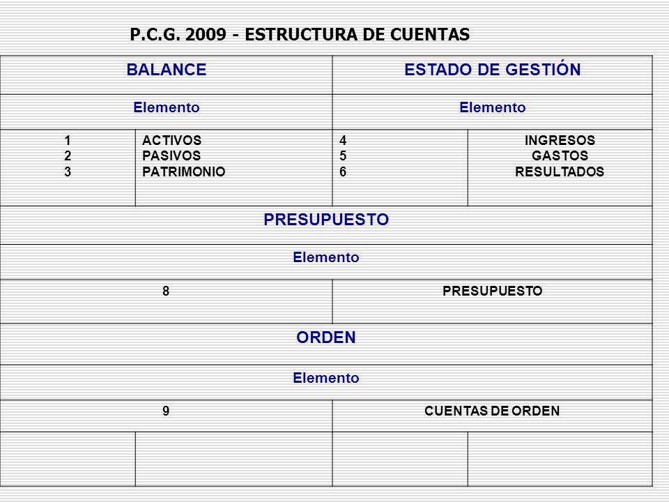 P.C.G. 2009 - ESTRUCTURA DE CUENTAS BALANCEESTADO DE GESTIÓN Elemento 123123 ACTIVOS PASIVOS PATRIMONIO 456456 INGRESOS GASTOS RESULTADOS PRESUPUESTO