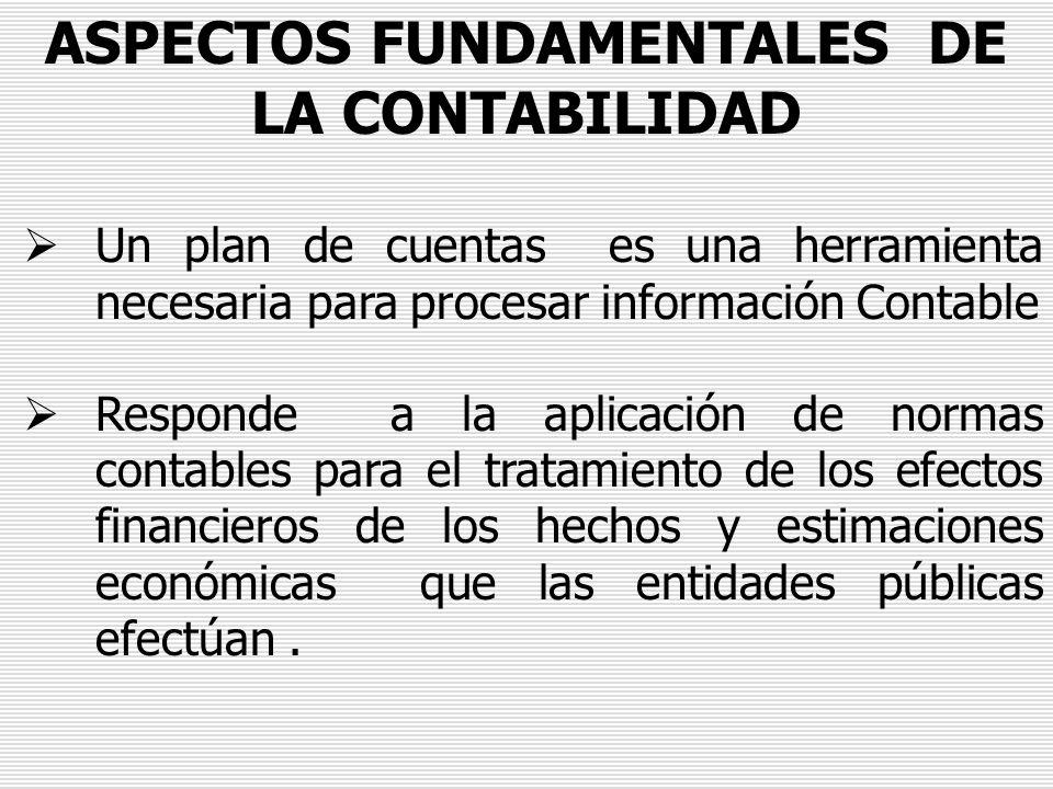 ASPECTOS FUNDAMENTALES DE LA CONTABILIDAD Un plan de cuentas es una herramienta necesaria para procesar información Contable Responde a la aplicación