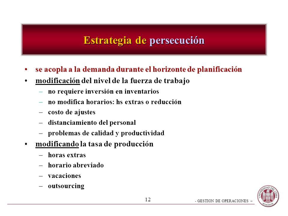 - GESTION DE OPERACIONES – 12 Estrategia de persecución se acopla a la demanda durante el horizonte de planificaciónse acopla a la demanda durante el