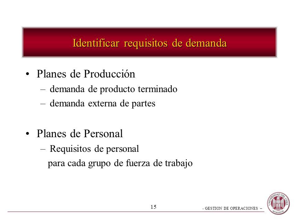 - GESTION DE OPERACIONES – 15 Identificar requisitos de demanda Planes de Producción –demanda de producto terminado –demanda externa de partes Planes