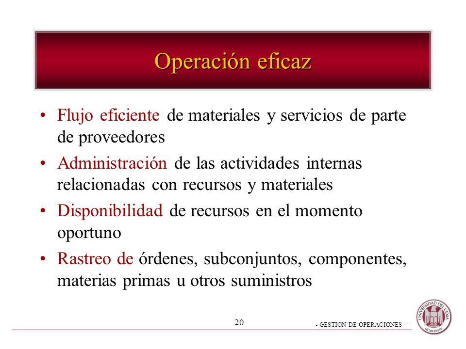 - GESTION DE OPERACIONES – 20 Operación eficaz Flujo eficiente de materiales y servicios de parte de proveedores Administración de las actividades int