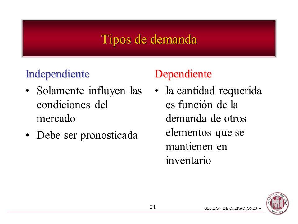 - GESTION DE OPERACIONES – 21 Tipos de demanda Independiente Solamente influyen las condiciones del mercado Debe ser pronosticadaDependiente la cantid