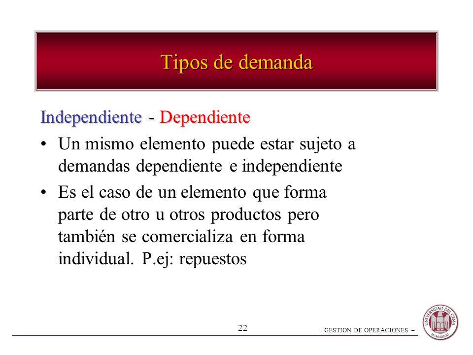 - GESTION DE OPERACIONES – 22 Tipos de demanda Independiente - Dependiente Un mismo elemento puede estar sujeto a demandas dependiente e independiente