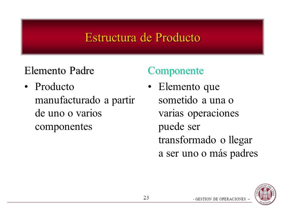 - GESTION DE OPERACIONES – 23 Estructura de Producto Elemento Padre Producto manufacturado a partir de uno o varios componentesComponente Elemento que