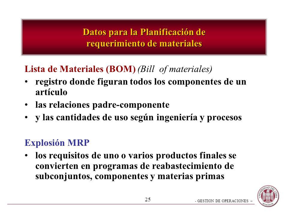 - GESTION DE OPERACIONES – 25 Datos para la Planificación de requerimiento de materiales Lista de Materiales (BOM) (Bill of materiales) registro donde