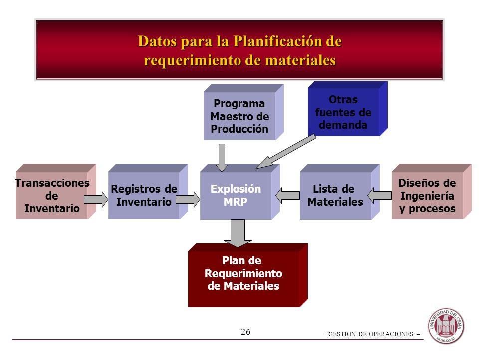 - GESTION DE OPERACIONES – 26 Programa Maestro de Producción Plan de Requerimiento de Materiales Explosión MRP Lista de Materiales Registros de Invent