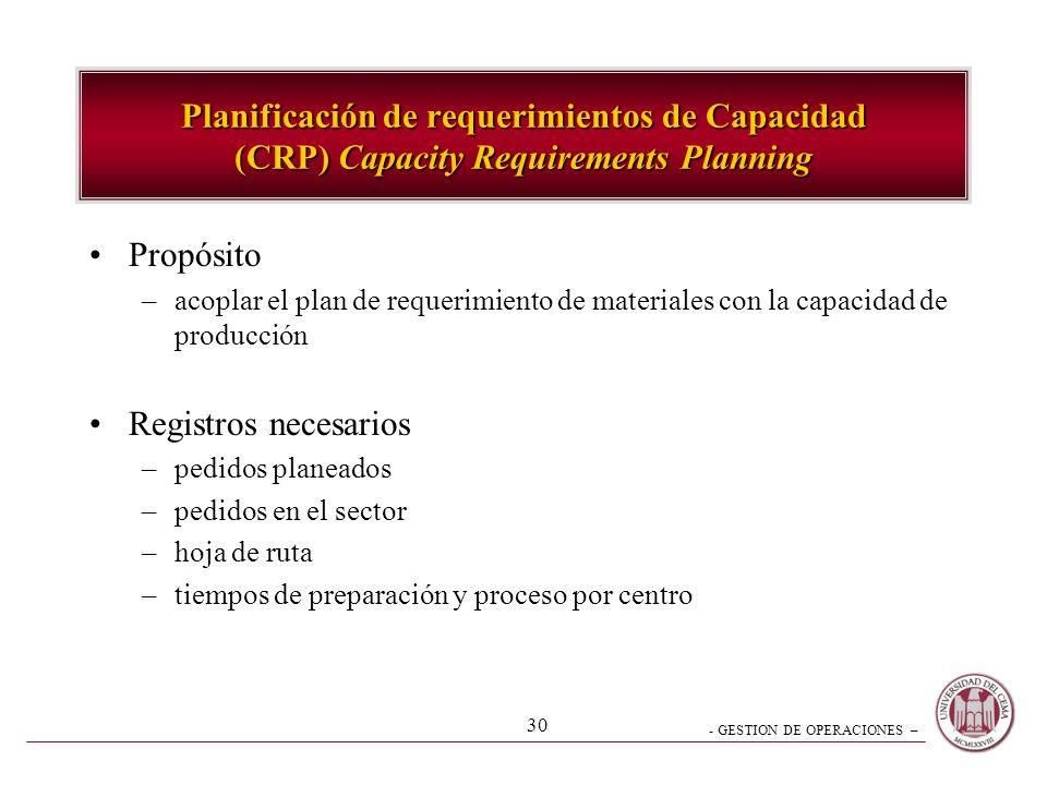 - GESTION DE OPERACIONES – 30 Planificación de requerimientos de Capacidad (CRP) Capacity Requirements Planning Propósito –acoplar el plan de requerim