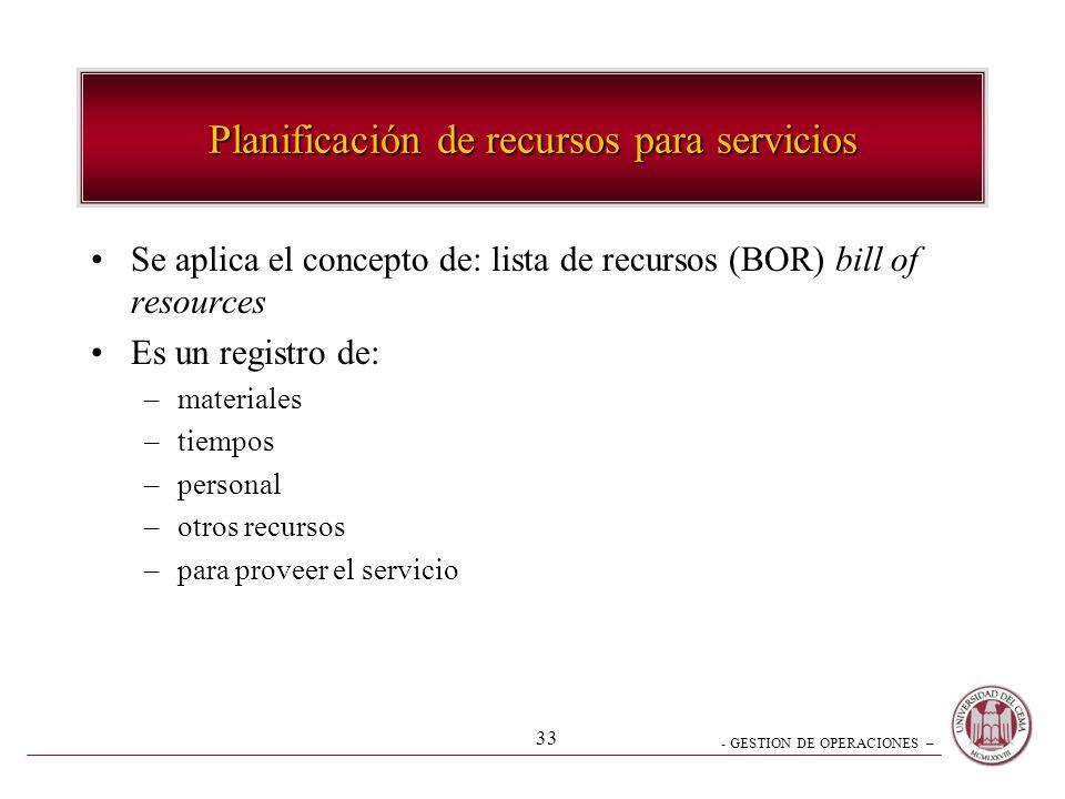 - GESTION DE OPERACIONES – 33 Planificación de recursos para servicios Se aplica el concepto de: lista de recursos (BOR) bill of resources Es un regis