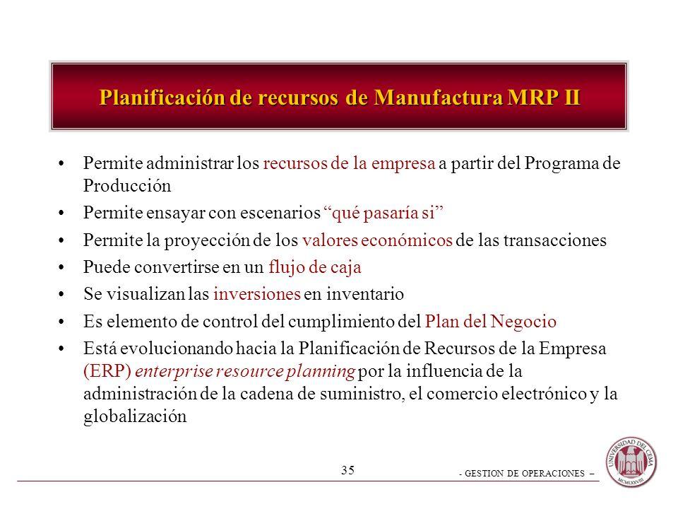 - GESTION DE OPERACIONES – 35 Planificación de recursos de Manufactura MRP II Permite administrar los recursos de la empresa a partir del Programa de