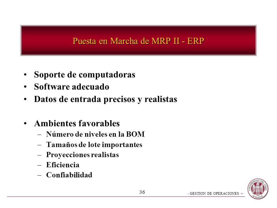 - GESTION DE OPERACIONES – 36 Puesta en Marcha de MRP II - ERP Soporte de computadoras Software adecuado Datos de entrada precisos y realistas Ambient