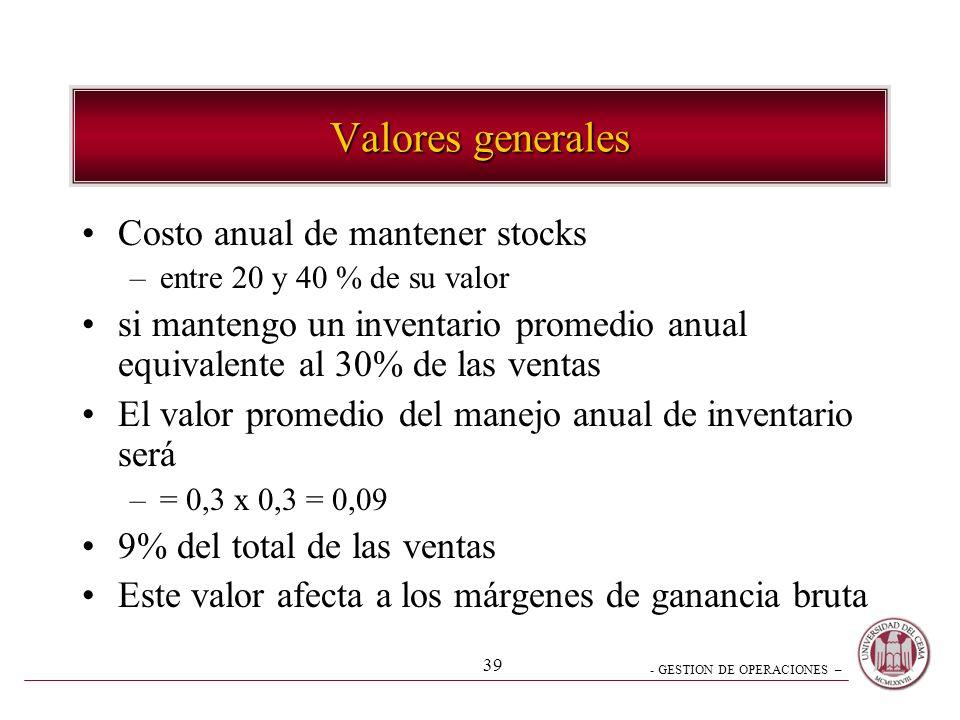 - GESTION DE OPERACIONES – 39 Valores generales Costo anual de mantener stocks –entre 20 y 40 % de su valor si mantengo un inventario promedio anual e