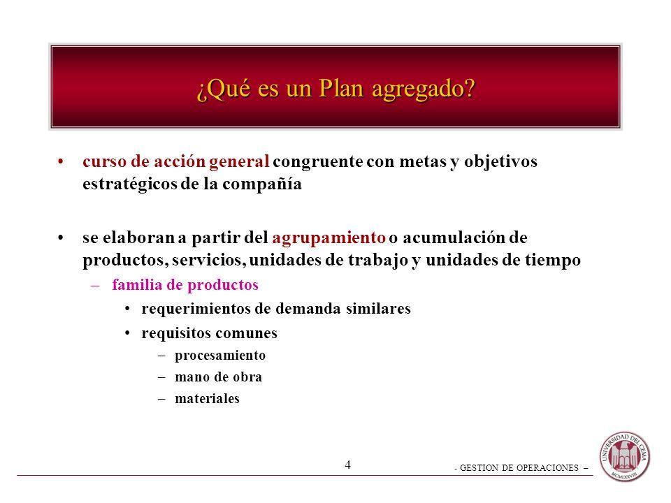 - GESTION DE OPERACIONES – 4 ¿Qué es un Plan agregado? curso de acción general congruente con metas y objetivos estratégicos de la compañía se elabora