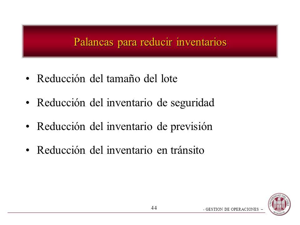 - GESTION DE OPERACIONES – 44 Palancas para reducir inventarios Reducción del tamaño del lote Reducción del inventario de seguridad Reducción del inve