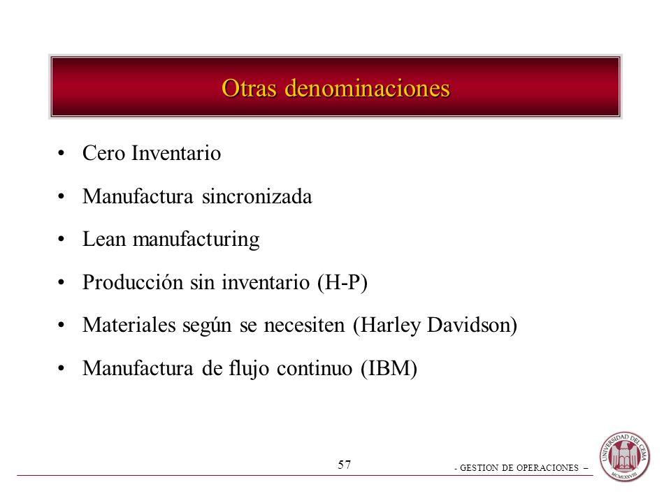 - GESTION DE OPERACIONES – 57 Otras denominaciones Cero Inventario Manufactura sincronizada Lean manufacturing Producción sin inventario (H-P) Materia