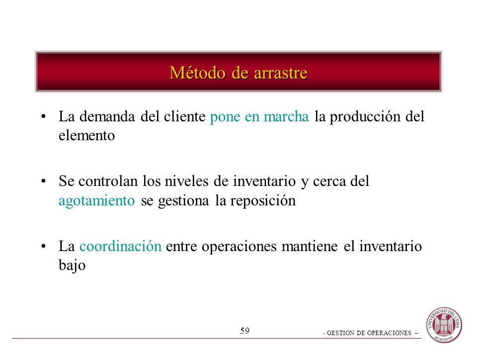 - GESTION DE OPERACIONES – 59 Método de arrastre La demanda del cliente pone en marcha la producción del elemento Se controlan los niveles de inventar