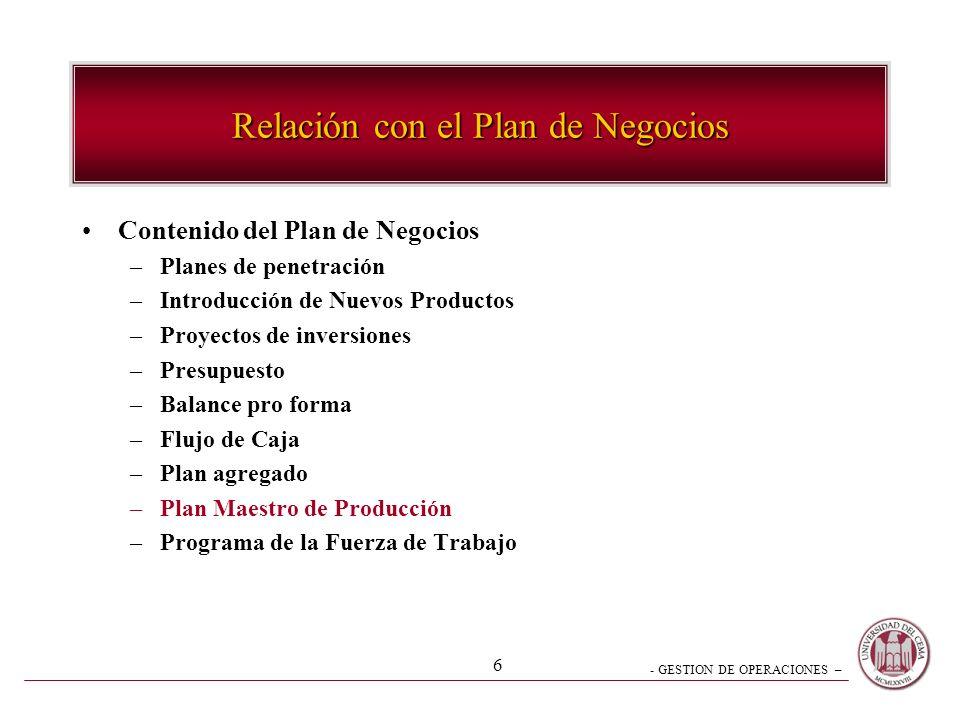 - GESTION DE OPERACIONES – 6 Relación con el Plan de Negocios Contenido del Plan de Negocios –Planes de penetración –Introducción de Nuevos Productos