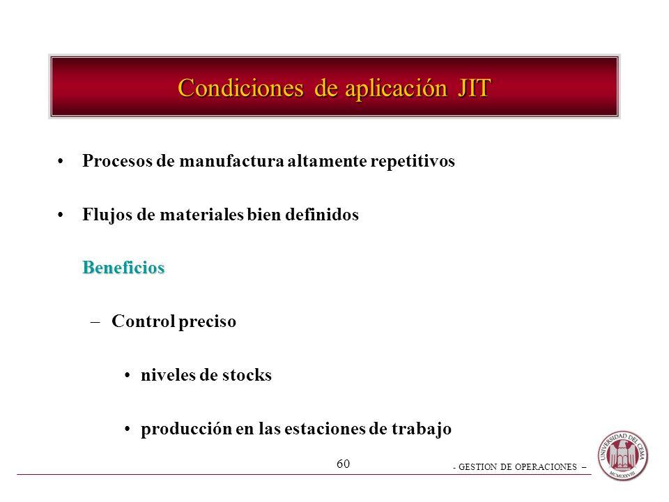 - GESTION DE OPERACIONES – 60 Condiciones de aplicación JIT Procesos de manufactura altamente repetitivos Flujos de materiales bien definidosBeneficio