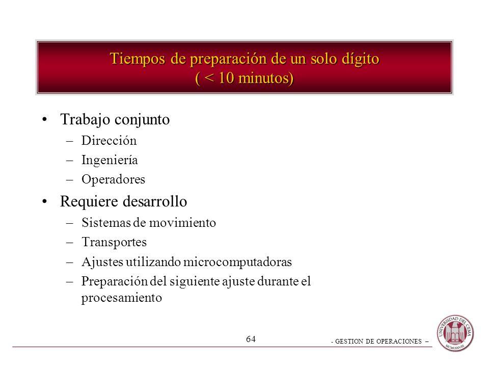 - GESTION DE OPERACIONES – 64 Tiempos de preparación de un solo dígito ( < 10 minutos) Trabajo conjunto –Dirección –Ingeniería –Operadores Requiere de