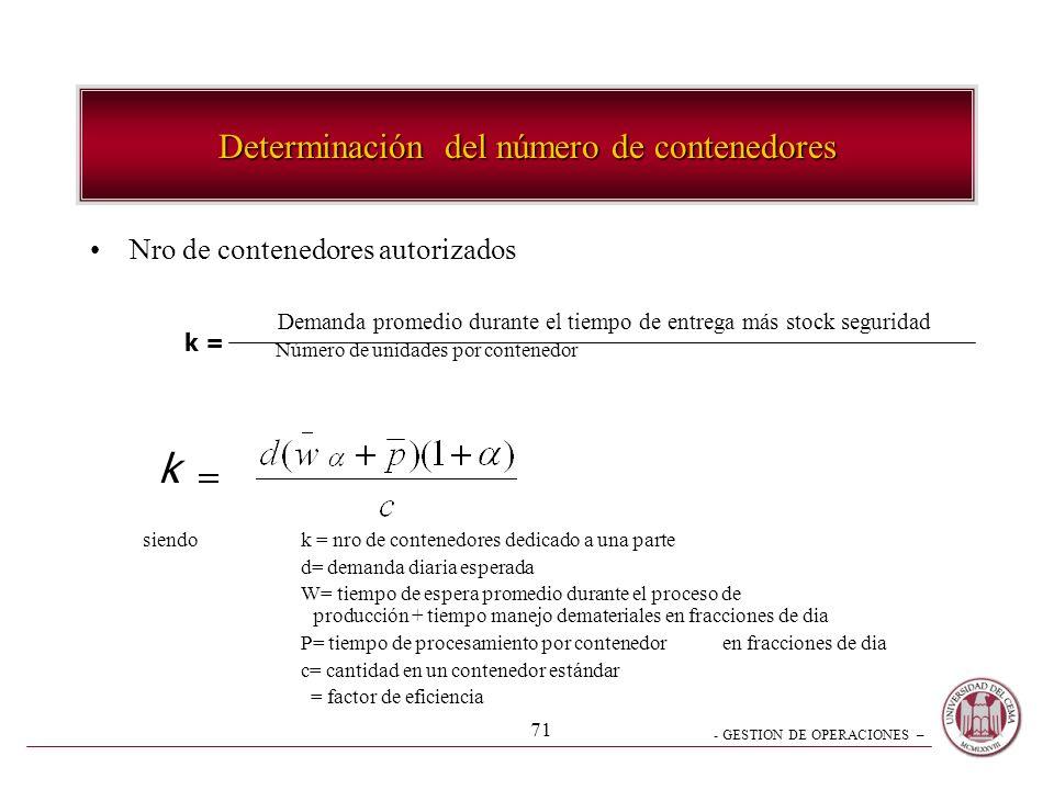 - GESTION DE OPERACIONES – 71 Determinación del número de contenedores Nro de contenedores autorizados Demanda promedio durante el tiempo de entrega m