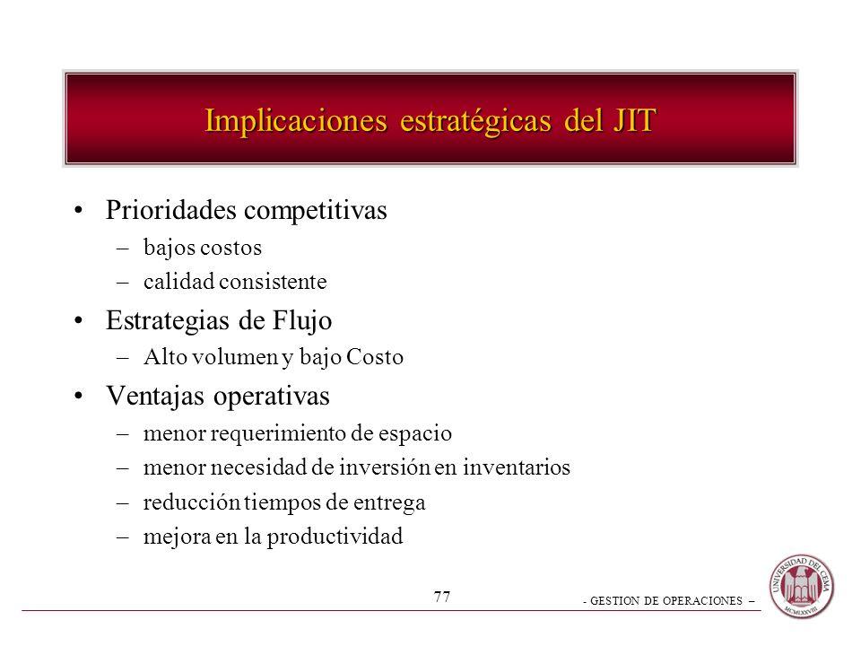 - GESTION DE OPERACIONES – 77 Implicaciones estratégicas del JIT Prioridades competitivas –bajos costos –calidad consistente Estrategias de Flujo –Alt