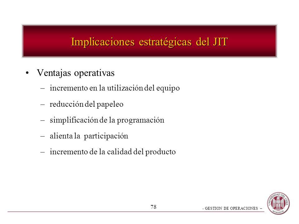 - GESTION DE OPERACIONES – 78 Implicaciones estratégicas del JIT Ventajas operativas –incremento en la utilización del equipo –reducción del papeleo –