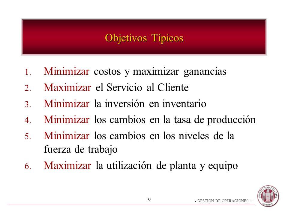 - GESTION DE OPERACIONES – 9 Objetivos Típicos 1. Minimizar costos y maximizar ganancias 2. Maximizar el Servicio al Cliente 3. Minimizar la inversión
