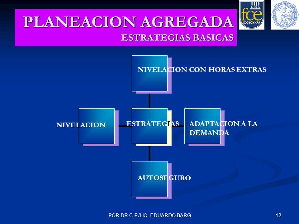 12POR DR.C.P./LIC. EDUARDO BARG PLANEACION AGREGADA ESTRATEGIAS BASICAS NIVELACION CON HORAS EXTRAS ESTRATEGIASADAPTACION A LA DEMANDA AUTOSEGURO NIVE