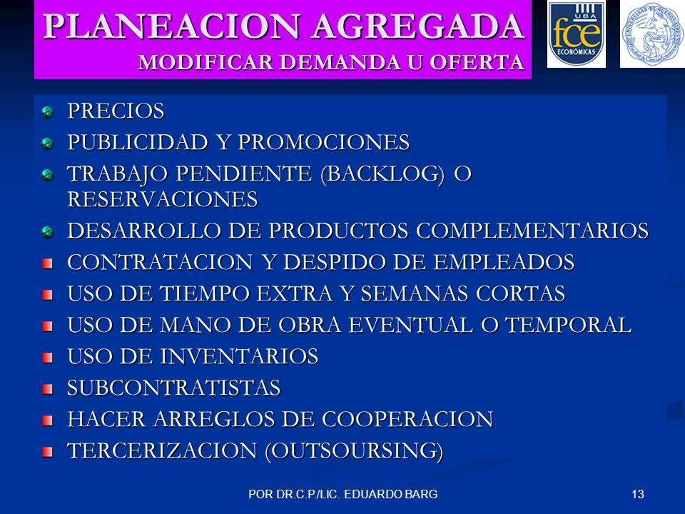 13POR DR.C.P./LIC. EDUARDO BARG PLANEACION AGREGADA MODIFICAR DEMANDA U OFERTA PRECIOS PUBLICIDAD Y PROMOCIONES TRABAJO PENDIENTE (BACKLOG) O RESERVAC