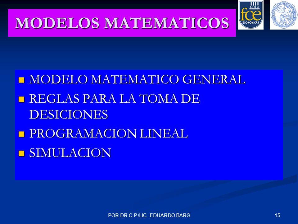 15POR DR.C.P./LIC. EDUARDO BARG MODELOS MATEMATICOS MODELO MATEMATICO GENERAL MODELO MATEMATICO GENERAL REGLAS PARA LA TOMA DE DESICIONES REGLAS PARA