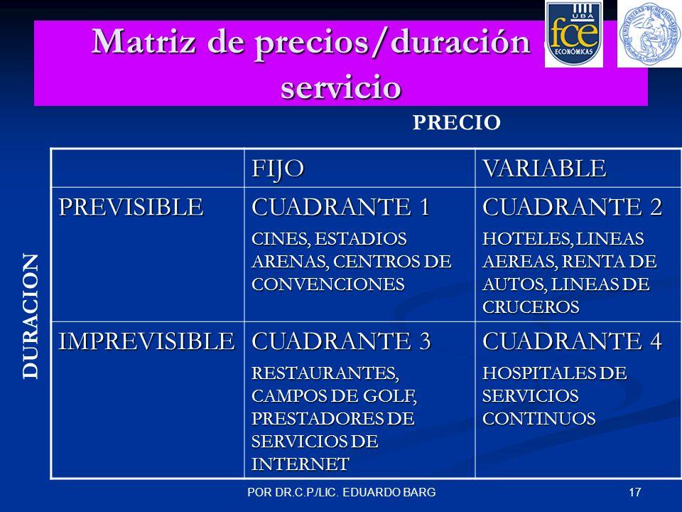 17POR DR.C.P./LIC. EDUARDO BARG Matriz de precios/duración del servicio FIJOVARIABLEPREVISIBLE CUADRANTE 1 CINES, ESTADIOS ARENAS, CENTROS DE CONVENCI