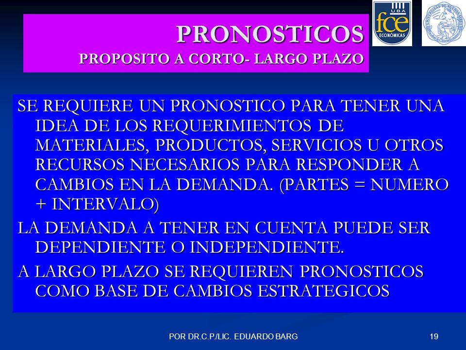 19POR DR.C.P./LIC. EDUARDO BARG PRONOSTICOS PROPOSITO A CORTO- LARGO PLAZO SE REQUIERE UN PRONOSTICO PARA TENER UNA IDEA DE LOS REQUERIMIENTOS DE MATE