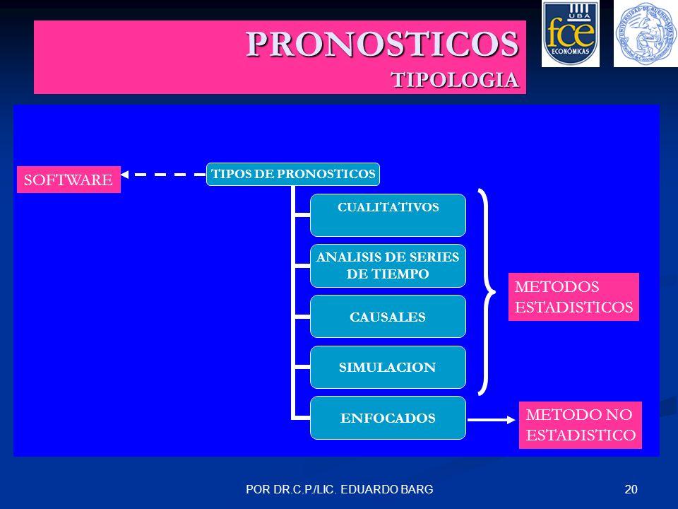 20POR DR.C.P./LIC. EDUARDO BARG PRONOSTICOS TIPOLOGIA TIPOS DE PRONOSTICOS CUALITATIVOS ANALISIS DE SERIES DE TIEMPO CAUSALES SIMULACION ENFOCADOS MET