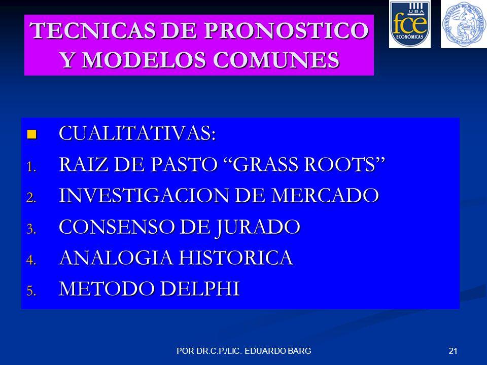 21POR DR.C.P./LIC. EDUARDO BARG TECNICAS DE PRONOSTICO Y MODELOS COMUNES CUALITATIVAS: CUALITATIVAS: 1. RAIZ DE PASTO GRASS ROOTS 2. INVESTIGACION DE