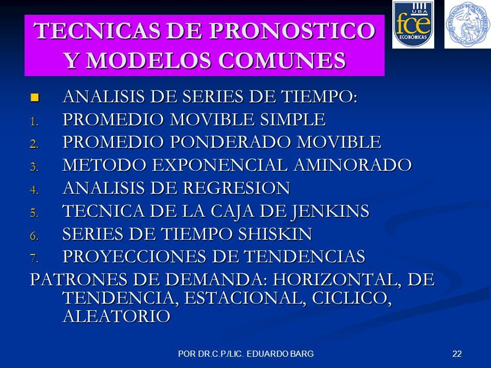 22POR DR.C.P./LIC. EDUARDO BARG TECNICAS DE PRONOSTICO Y MODELOS COMUNES ANALISIS DE SERIES DE TIEMPO: ANALISIS DE SERIES DE TIEMPO: 1. PROMEDIO MOVIB