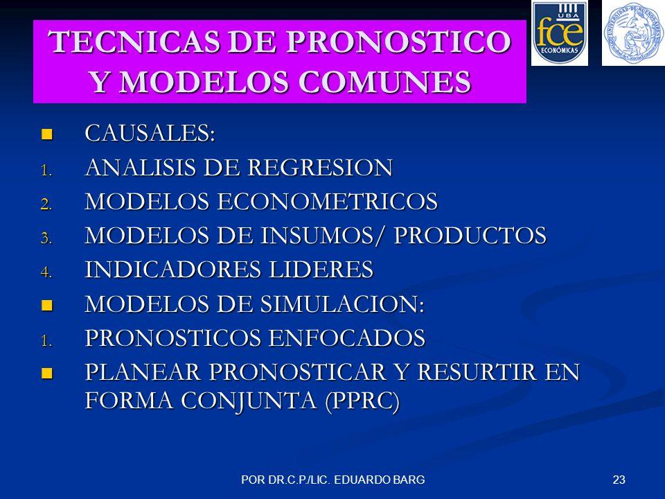 23POR DR.C.P./LIC. EDUARDO BARG TECNICAS DE PRONOSTICO Y MODELOS COMUNES CAUSALES: CAUSALES: 1. ANALISIS DE REGRESION 2. MODELOS ECONOMETRICOS 3. MODE