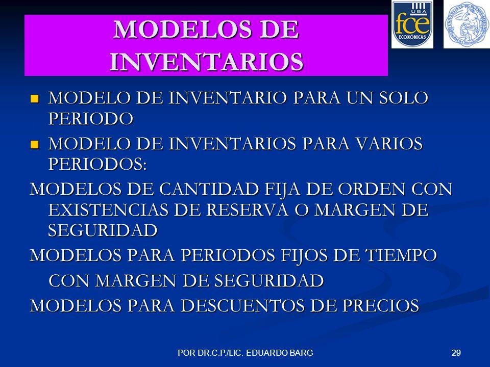 29POR DR.C.P./LIC. EDUARDO BARG MODELOS DE INVENTARIOS MODELO DE INVENTARIO PARA UN SOLO PERIODO MODELO DE INVENTARIO PARA UN SOLO PERIODO MODELO DE I